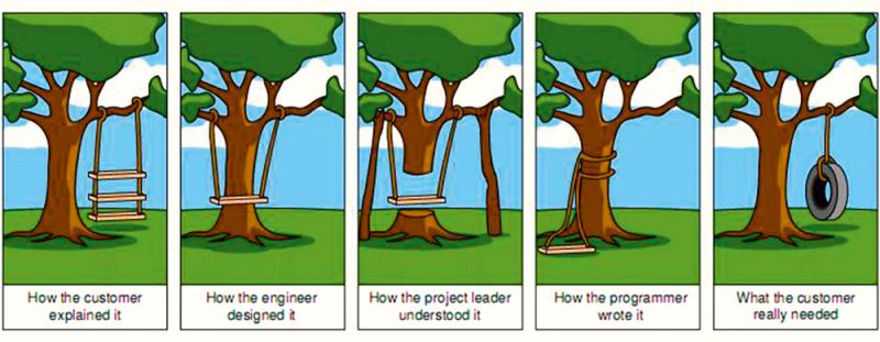 metaphoric treeswing illustration - see long description